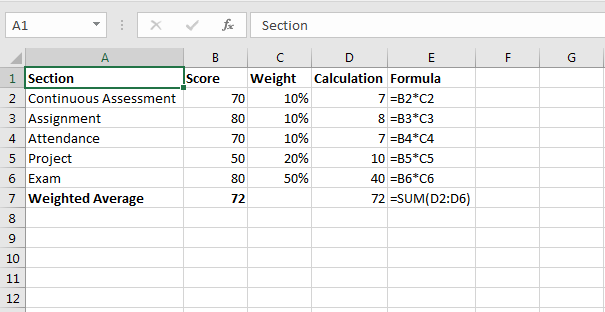 Weighted Average in Excel-How to calculate! - Excel Bonanza