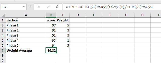 Weighted Average in Excel 5